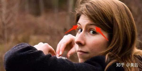 微表情挑眉_微表情读心师教你图解15种常见肢体语言 - 知乎