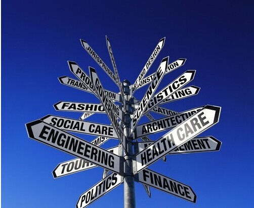 行业_行业与职业的选择 - 知乎