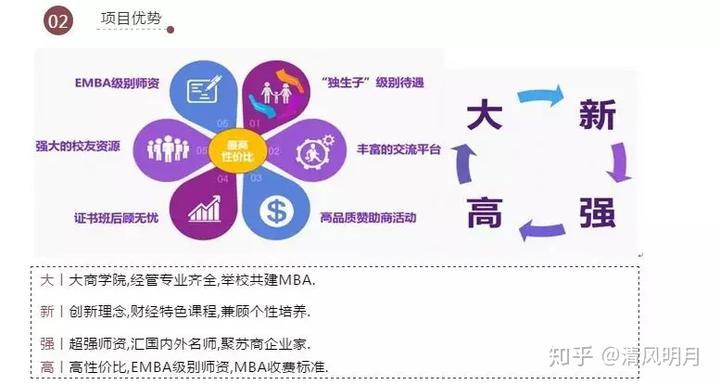 南京财经大学2020年MBA在职研招生信息-地铁歪头美女