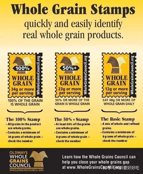 全麦面包为什么减肥图片