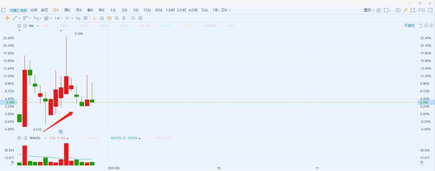 上半年扭亏为盈 优趣汇(02177.HK)核心业务增长稳健