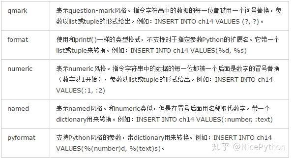 python网络编程学习笔记(9):数据库客户端- 知乎