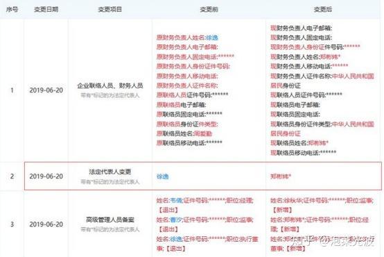 seo排名工具甄选火星实力H 推荐10个常用的谷歌SEO关键词分析挖掘工具-U9SEO