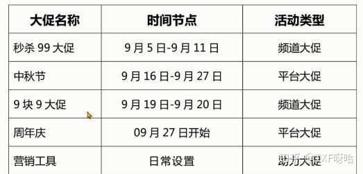 8688电商|拼多多中秋&周年庆大促活动运营节奏指南
