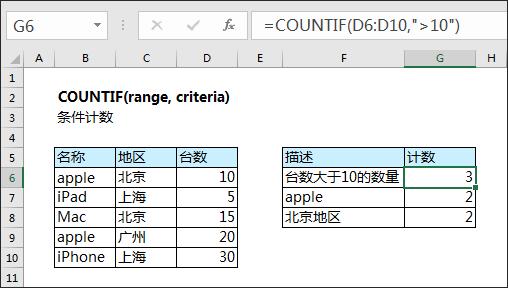 条件 countif and