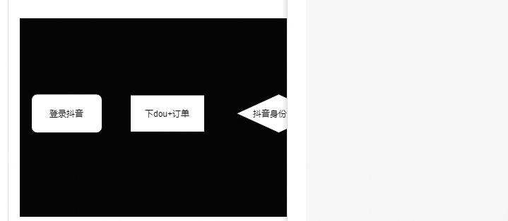 千川广告平台开户,找谁开户