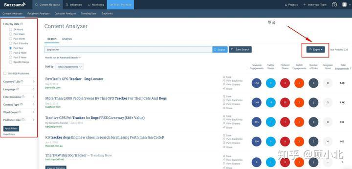 seo 博客推广工具 运营推广平台筛选方法-幽灵米