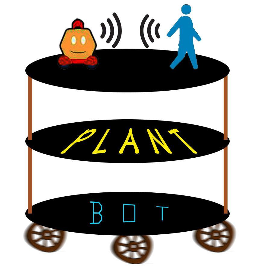基于ROS的自主导航小车Plantbot--底层驱动