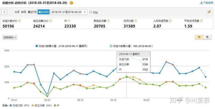 Hi爱慕-小雨:情趣行业转型线上,流量来源+渠道才是重中之重