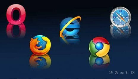 快速了解前端开发HTML的正确姿势