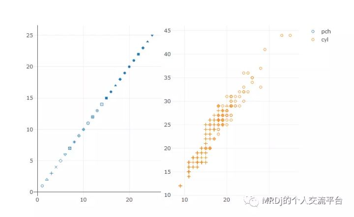 plotly for R (2 1) - 知乎