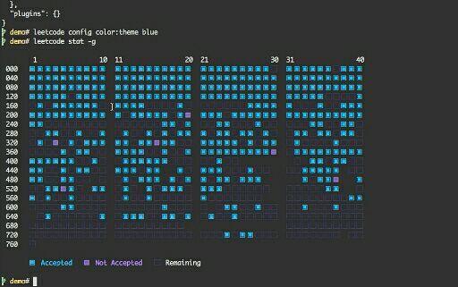 如何正确高效地使用LeetCode? - 知乎
