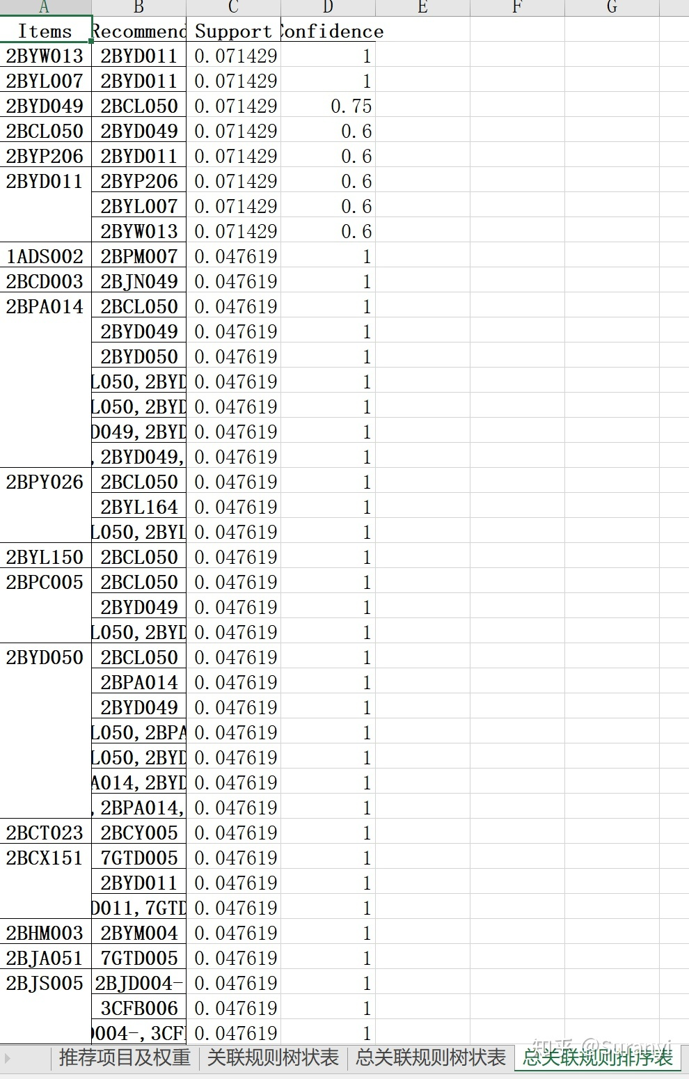 Python - 收藏夹- 知乎