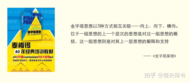 http://pic1.zhimg.com/50/v2-b7811bdeb220ee46f00d7b2de0ab1ab4_hd.jpg_30岁前男人提高自身修养最值得看的10本书(图文)