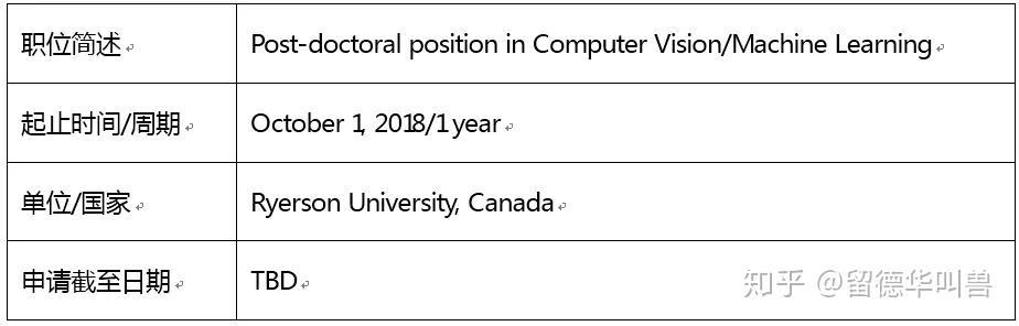 学界招聘】机器学习/数据挖掘/计算机视觉博士(后)学术岗位- 知乎