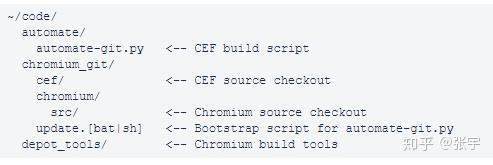 Chromium源码编译(Branch3538) - 知乎