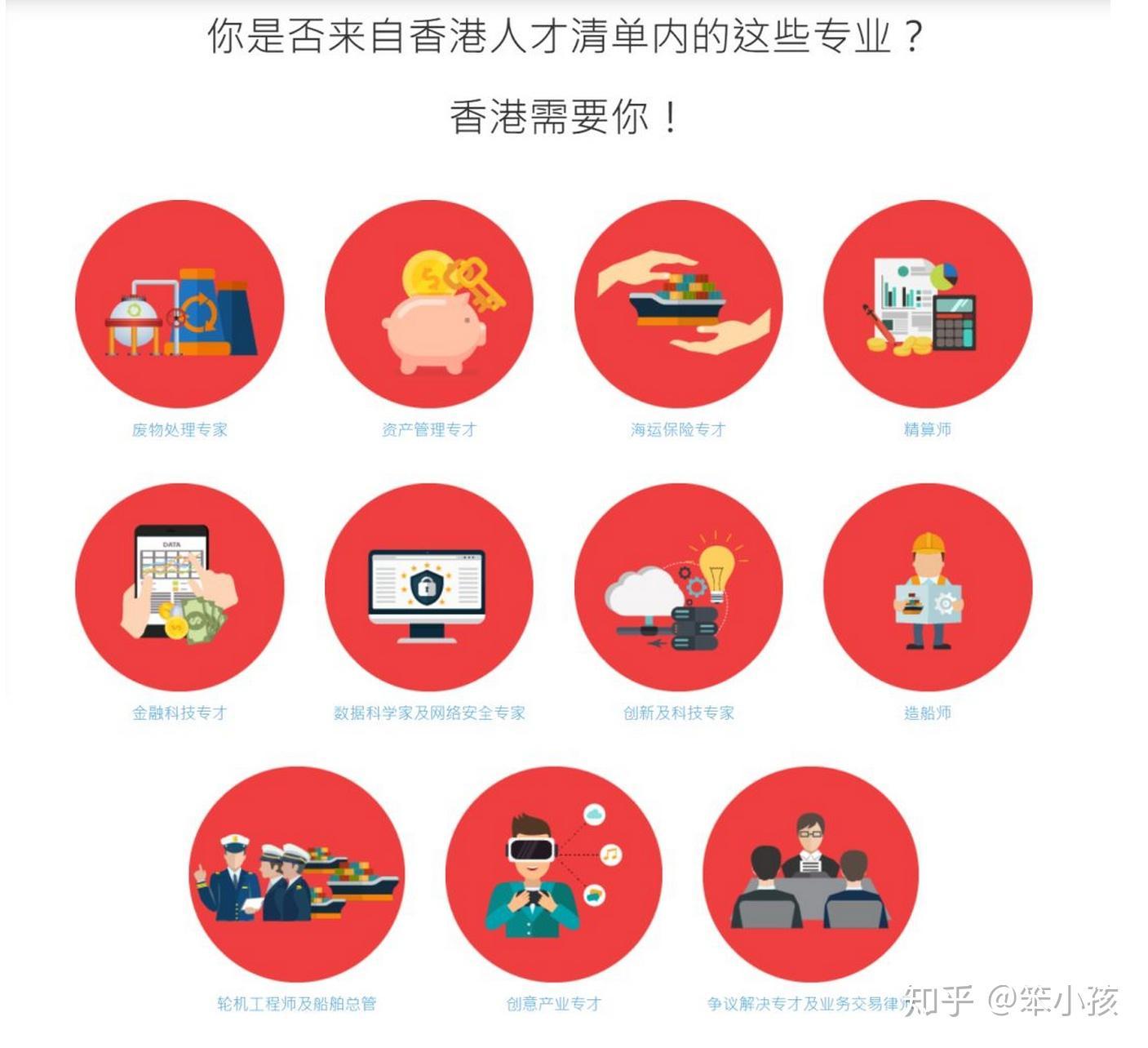 要多厉害才能通过香港优才入境计划移民?