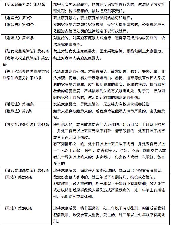 至上励合刘洲成被爆家暴,律师怎么看?