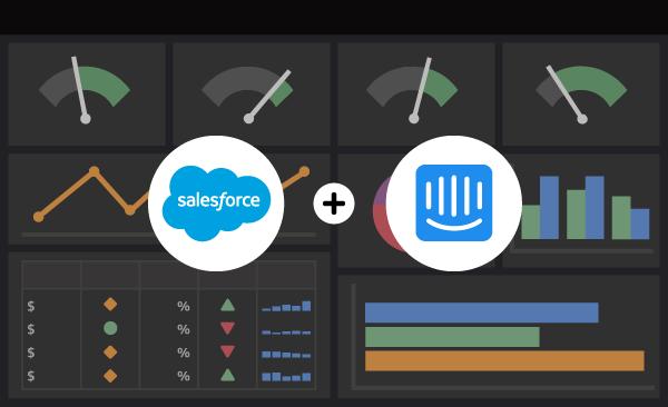 跟正在挑战Salesforce的Intercom学习产品经验