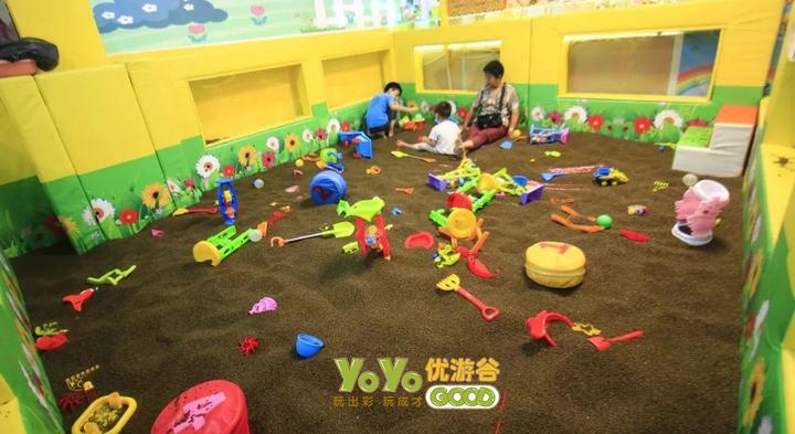 新手选择儿童乐园创业,自营好还是加盟好? 加盟资讯 游乐设备第2张