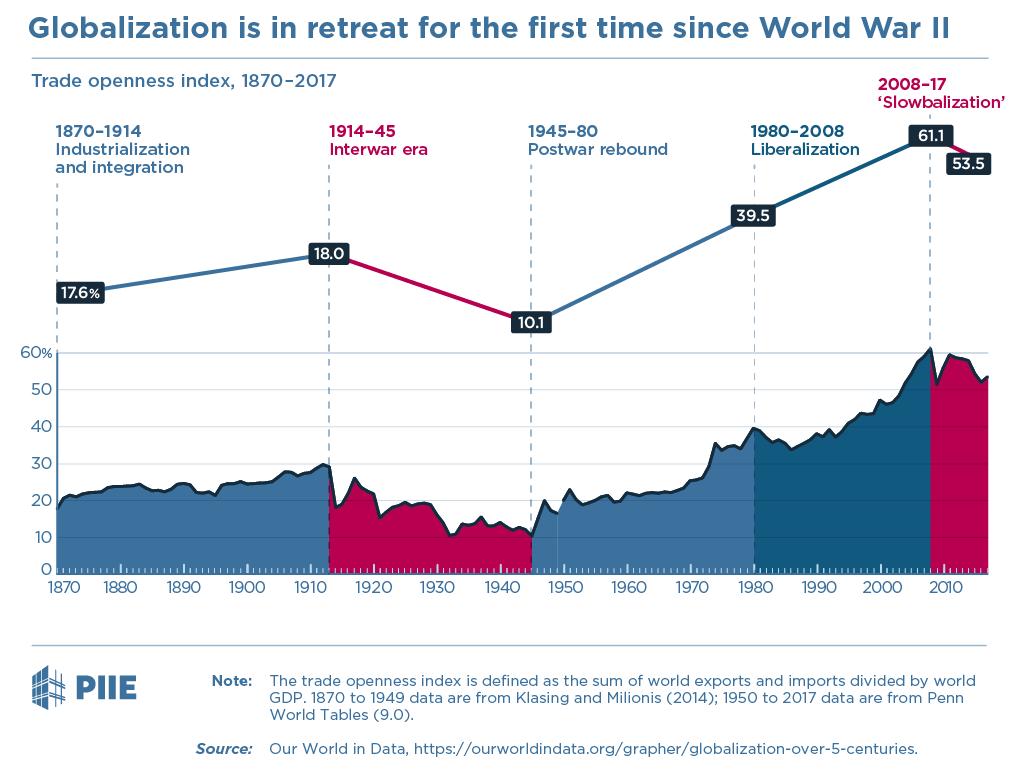 新冠全球流行或加剧世界去全球化大趋势3