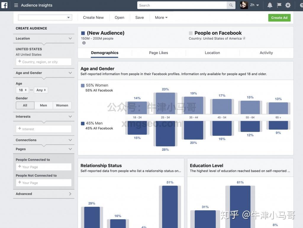 Facebook广告优化