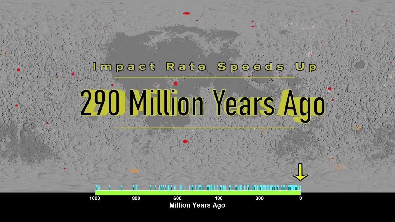 《科学》杂志:地球在近几亿年里遭受了更频繁的小行星撞击