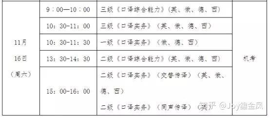 新疆人事考试中心1_请问CATTI笔译三级机考需要带词典吗? - 知乎