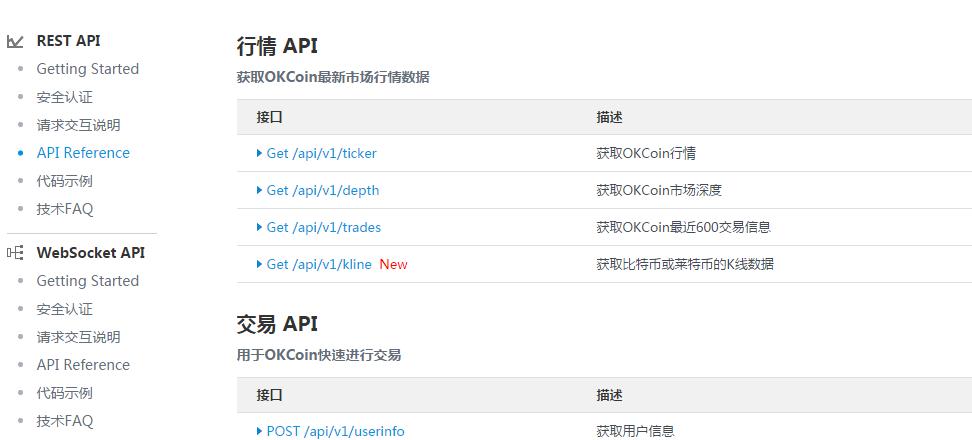 比特币程序化交易入门(2):REST API