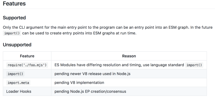 Node 新增ES6 Modules 支持,不用Babel 实现import - 知乎
