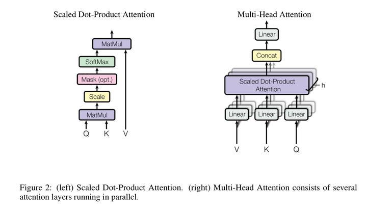 从谷歌的Bert的语言理解的想法:培训前的TextCNN - 知乎