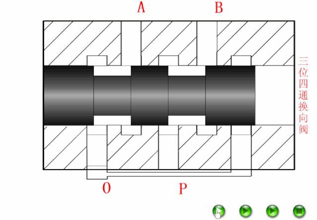 三缸柱塞泵_液压机构原理大全,动画演示很直观 - 知乎