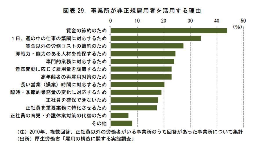 什么是「低欲望社会」?为什么日本社会会进入这种状态?