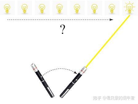 如果一个时钟的秒针特别特别长,那么秒针经过 1s 的运动后,它末端的点有没有可能超过光速?