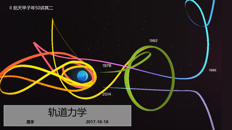 【航天甲子年50讲】 02  轨道力学