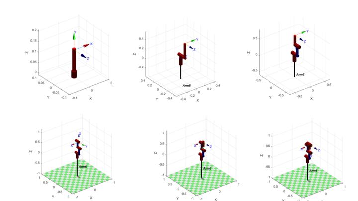 机器人工具箱之3D可视化显示插图(7)