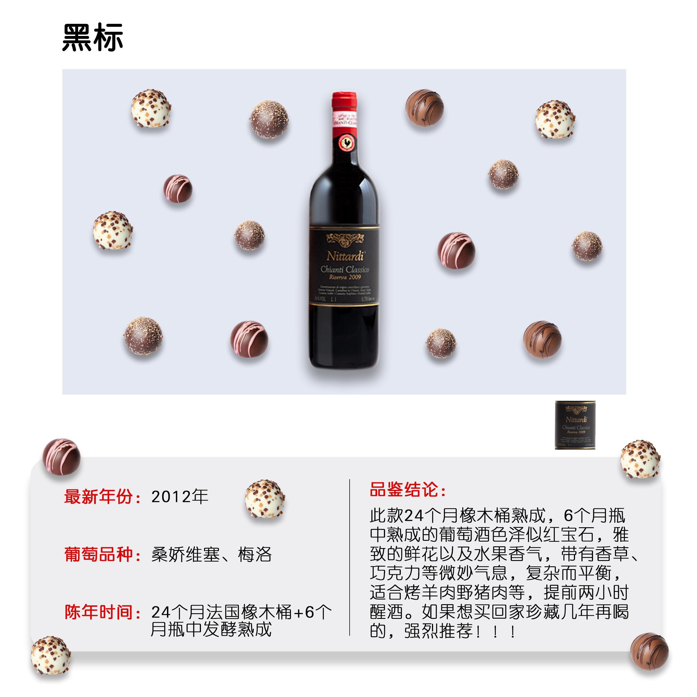 送葡萄酒的寓意_我们测评了Nittardi尼塔帝新年份全部酒款,结果...... - 知乎