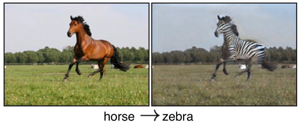 带你理解CycleGAN,并用TensorFlow轻松实现
