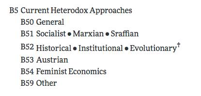 怎么区别政治经济学和经济学-少年中国评论