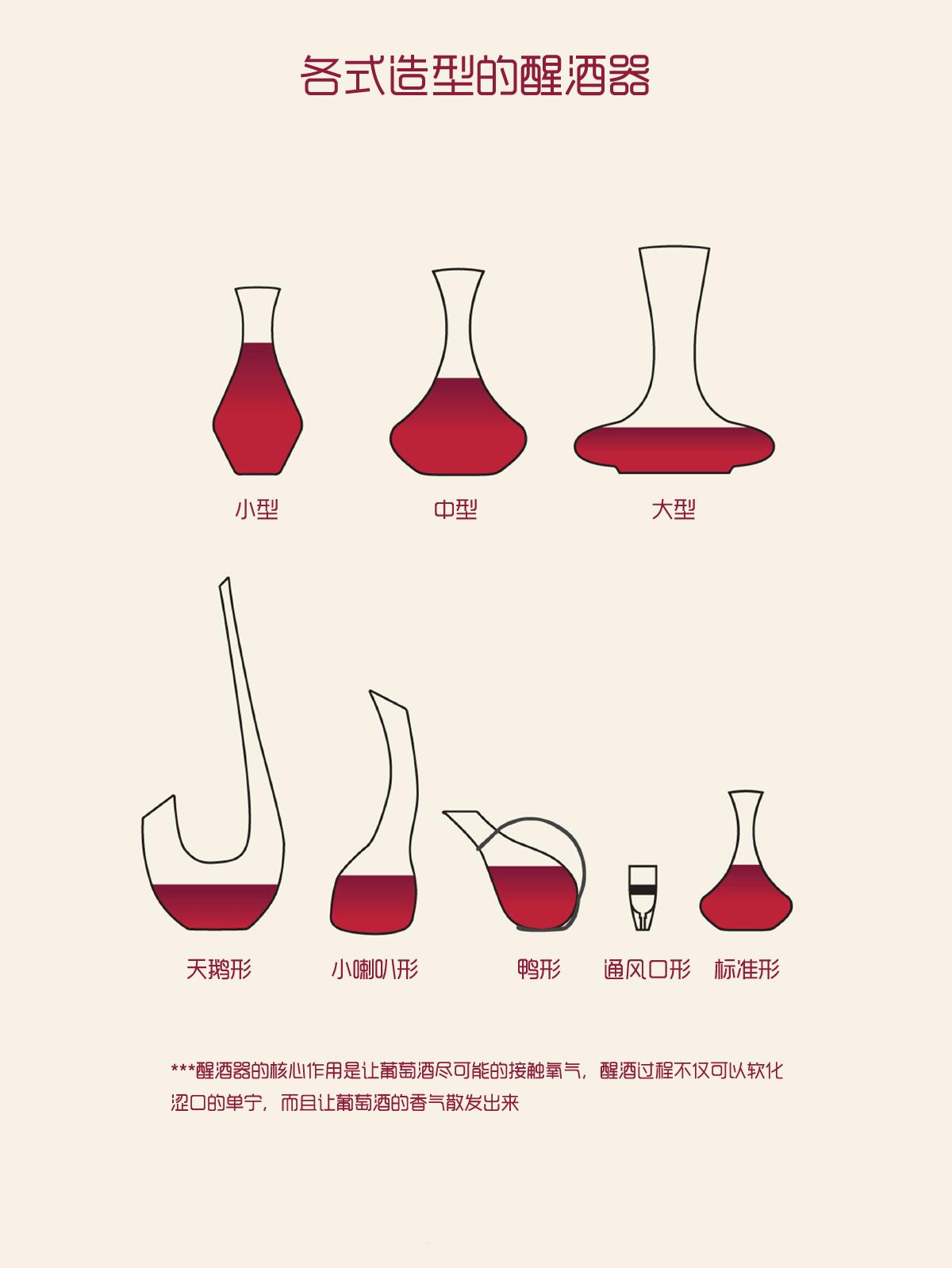 葡萄酒定制之选用醒酒器的小窍门