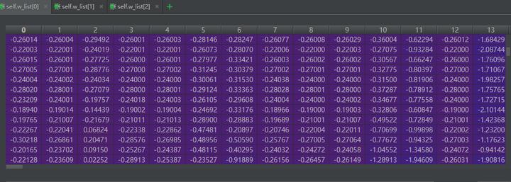 pycharm中debug产生的dataview数据可以保存或者复制下来吗? - 知乎