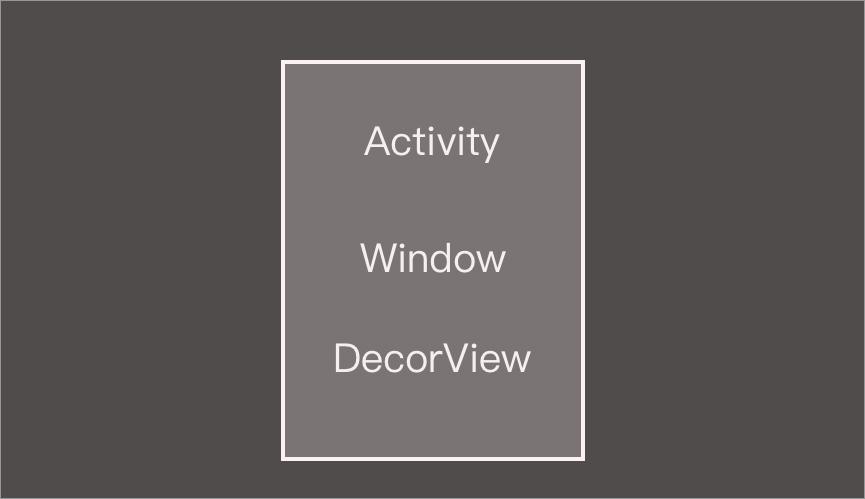 Activity 与 Window、PhoneWindow、DecorView 之间的关系简述