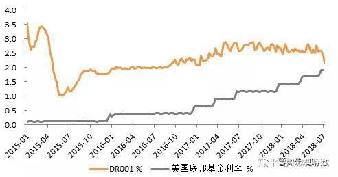 市场利率与债券利率_市场利率和债券价格的关系为什么是成反比