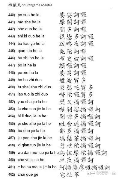 楞严咒全文下载_楞严咒全文标准注音 楞严咒注音版txt