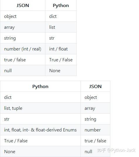 Python入门教程:Day11-文件和异常- 知乎